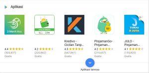Penyedia Pinjaman Online Tanpa Slip Gaji
